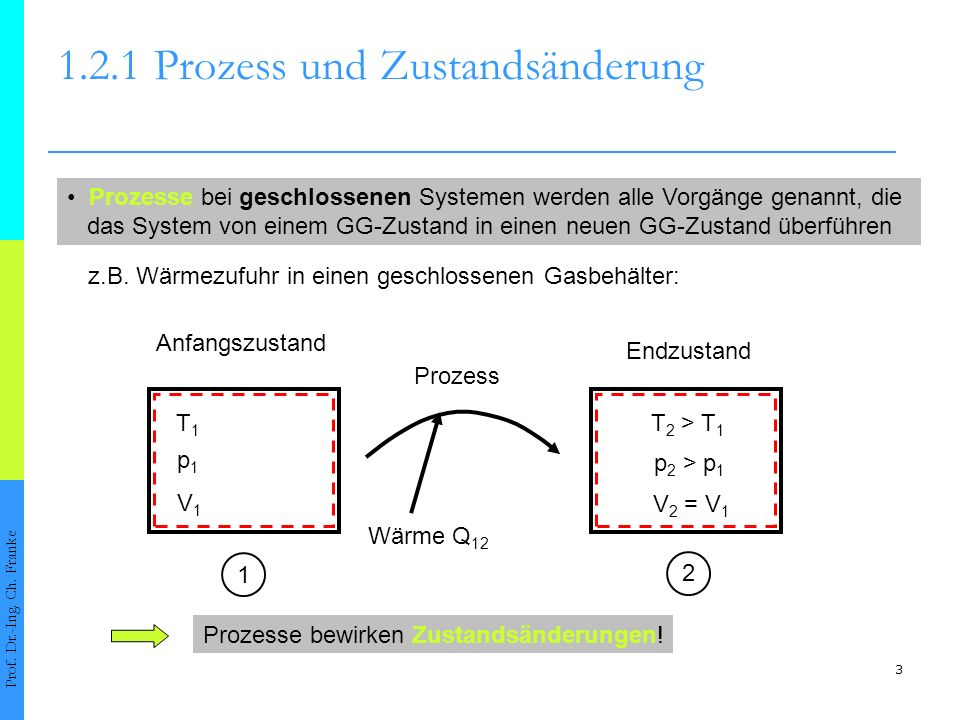 3 1.2.1Prozess und Zustandsänderung Prof. Dr.-Ing. Ch. Franke Prozesse bei geschlossenen Systemen werden alle Vorgänge genannt, die das System von ein