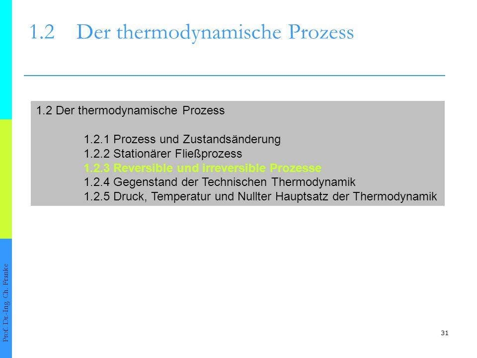 31 1.2Der thermodynamische Prozess Prof. Dr.-Ing. Ch. Franke 1.2 Der thermodynamische Prozess 1.2.1 Prozess und Zustandsänderung 1.2.2 Stationärer Fli