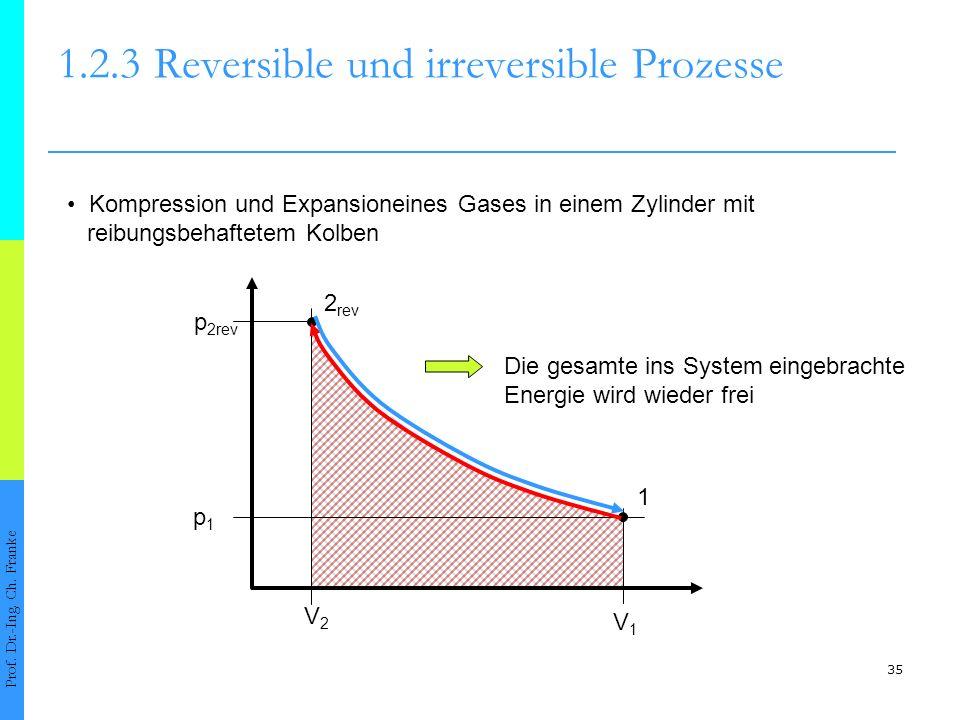 35 1.2.3Reversible und irreversible Prozesse Prof. Dr.-Ing. Ch. Franke Kompression und Expansioneines Gases in einem Zylinder mit reibungsbehaftetem K