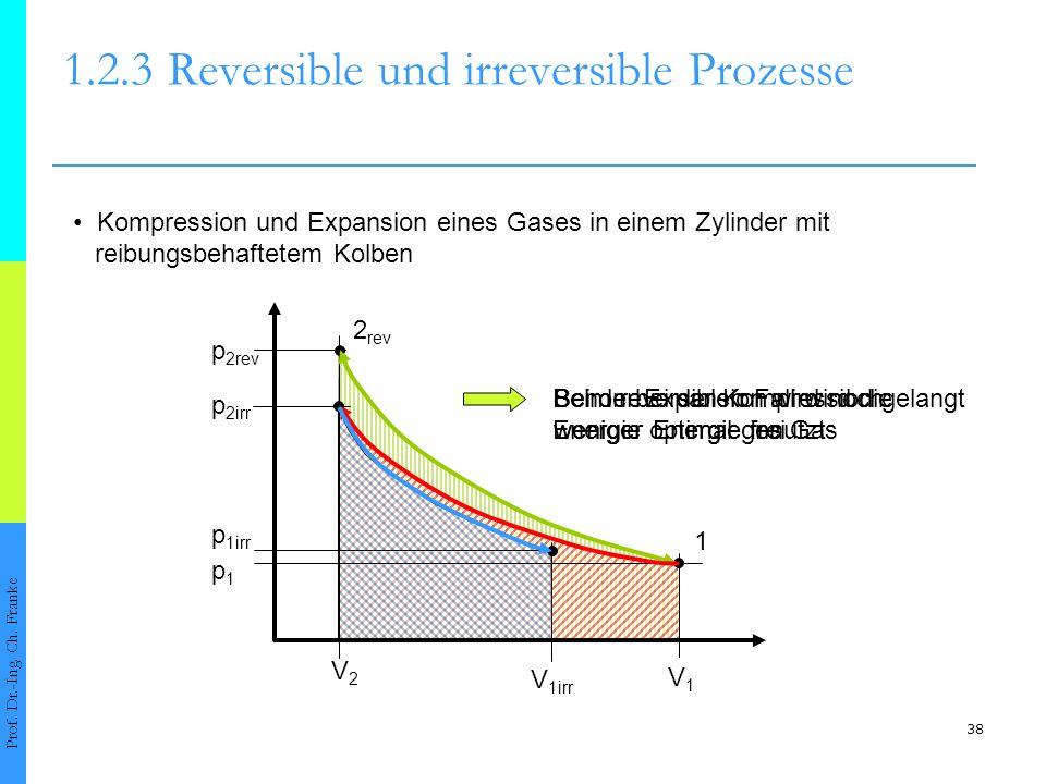 38 1.2.3Reversible und irreversible Prozesse Prof. Dr.-Ing. Ch. Franke Kompression und Expansion eines Gases in einem Zylinder mit reibungsbehaftetem