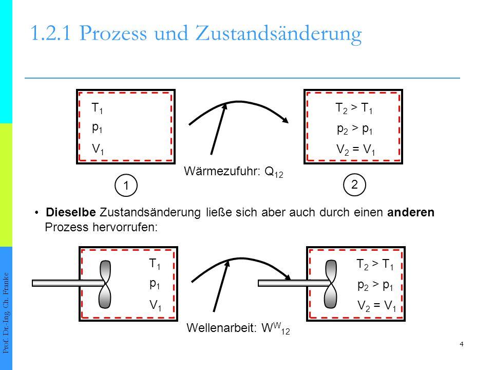4 p 2 > p 1 1.2.1Prozess und Zustandsänderung Prof. Dr.-Ing. Ch. Franke 12 Wärmezufuhr: Q 12 T1T1 T 2 > T 1 p1p1 V1V1 V 2 = V 1 Dieselbe Zustandsänder