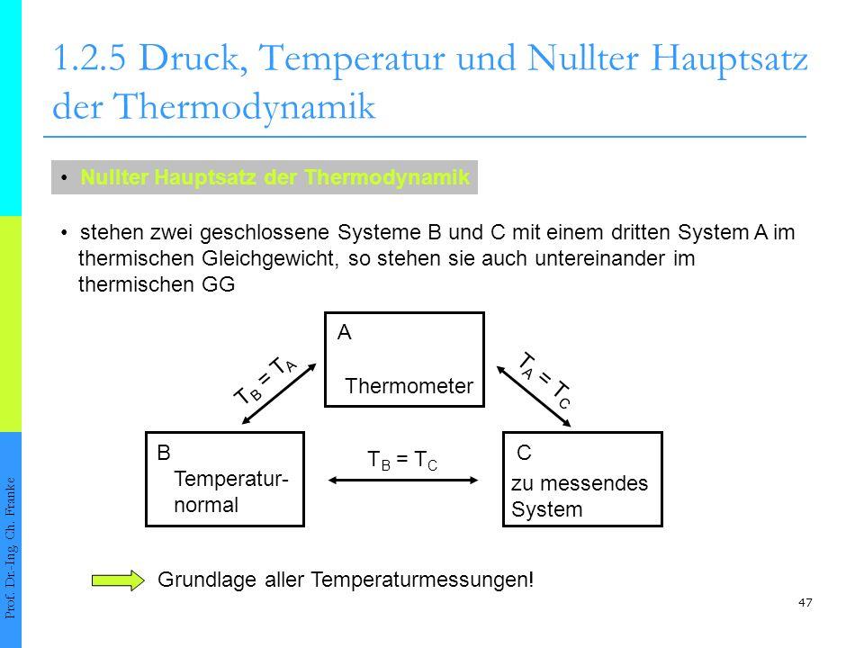 47 1.2.5Druck, Temperatur und Nullter Hauptsatz der Thermodynamik Prof. Dr.-Ing. Ch. Franke Nullter Hauptsatz der Thermodynamik stehen zwei geschlosse