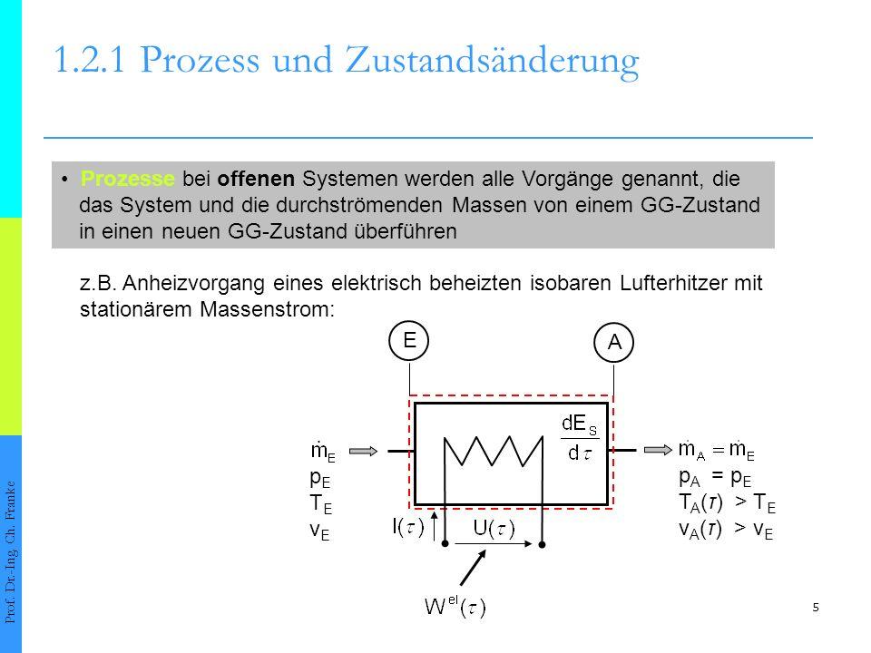 5 1.2.1Prozess und Zustandsänderung Prof. Dr.-Ing. Ch. Franke Prozesse bei offenen Systemen werden alle Vorgänge genannt, die das System und die durch