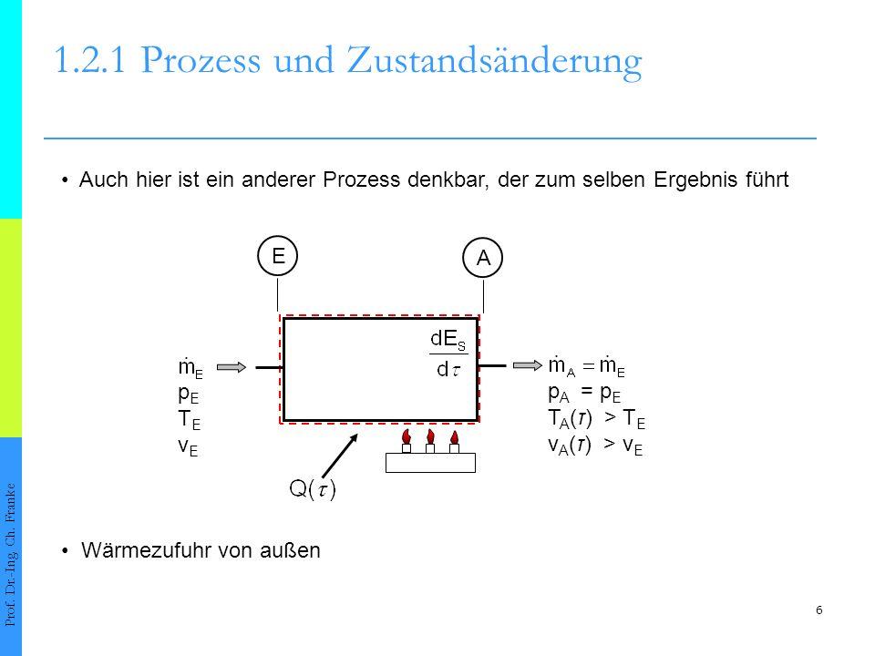 6 1.2.1Prozess und Zustandsänderung Prof. Dr.-Ing. Ch. Franke Auch hier ist ein anderer Prozess denkbar, der zum selben Ergebnis führt EA pETEvEpETEvE