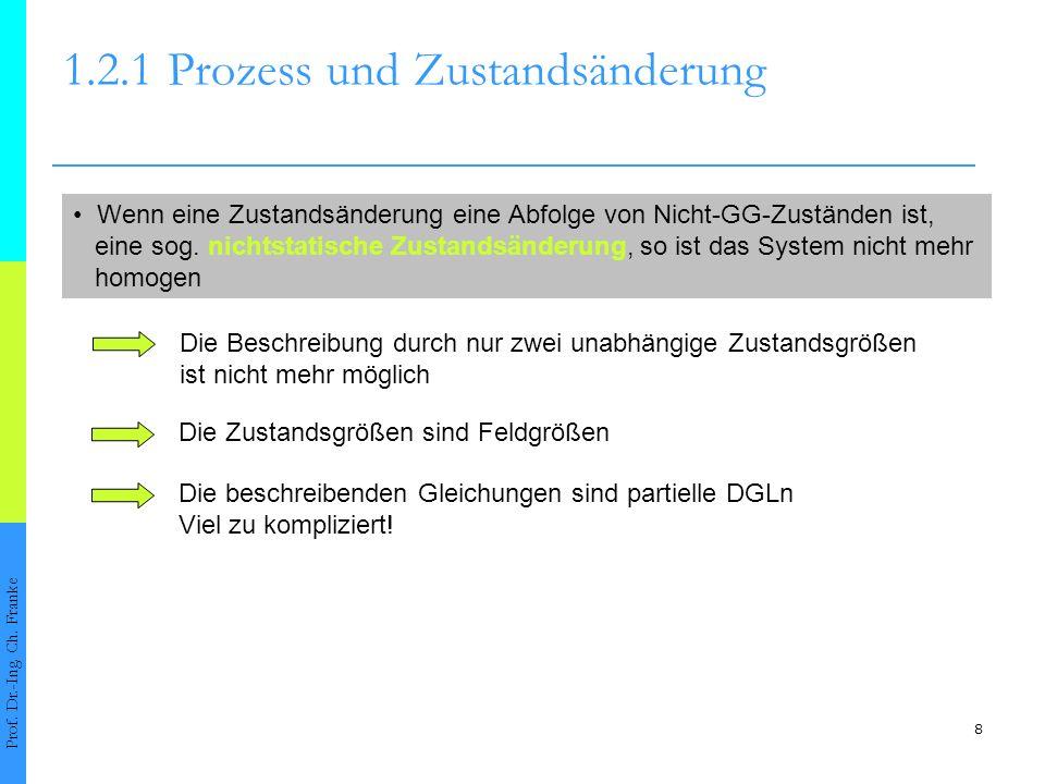 8 1.2.1Prozess und Zustandsänderung Prof. Dr.-Ing. Ch. Franke Wenn eine Zustandsänderung eine Abfolge von Nicht-GG-Zuständen ist, eine sog. nichtstati