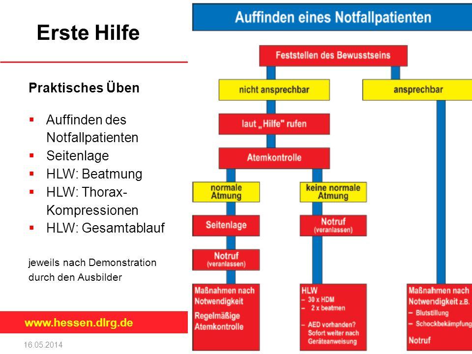 www.hessen.dlrg.de Erste Hilfe Auffinden des Notfallpatienten Seitenlage HLW: Beatmung HLW: Thorax- Kompressionen HLW: Gesamtablauf jeweils nach Demon