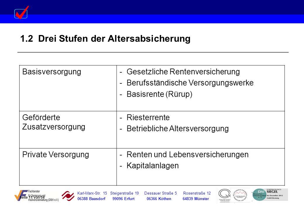 Karl-Marx-Str. 15 Steigerstraße 19 Dessauer Straße 5 Rosenstraße 12 06388 Baasdorf 99096 Erfurt 06366 Köthen 64839 Münster 1.2 Drei Stufen der Altersa