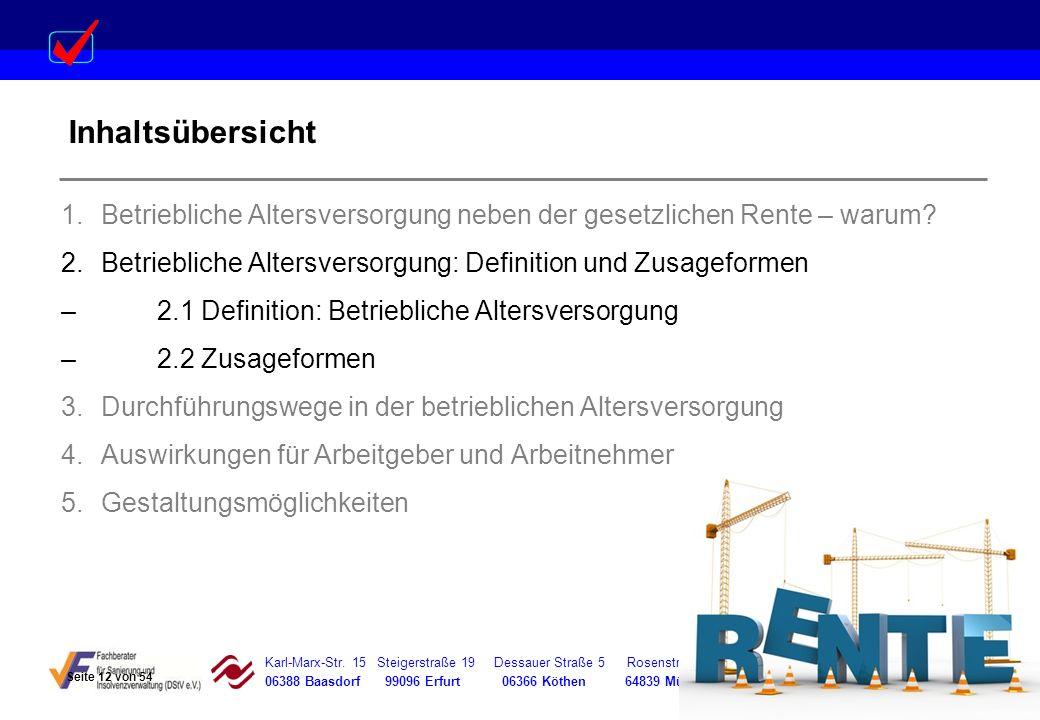 Karl-Marx-Str. 15 Steigerstraße 19 Dessauer Straße 5 Rosenstraße 12 06388 Baasdorf 99096 Erfurt 06366 Köthen 64839 Münster Inhaltsübersicht 1.Betriebl