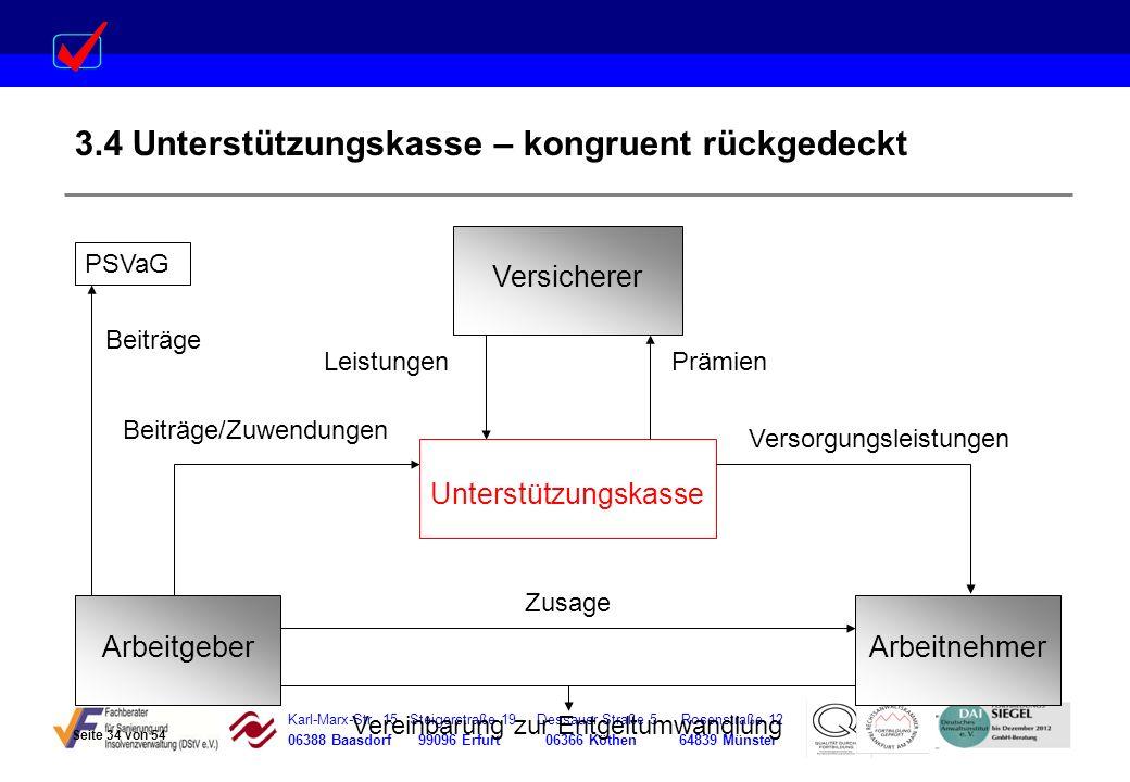 Karl-Marx-Str. 15 Steigerstraße 19 Dessauer Straße 5 Rosenstraße 12 06388 Baasdorf 99096 Erfurt 06366 Köthen 64839 Münster Versicherer Versorgungsleis