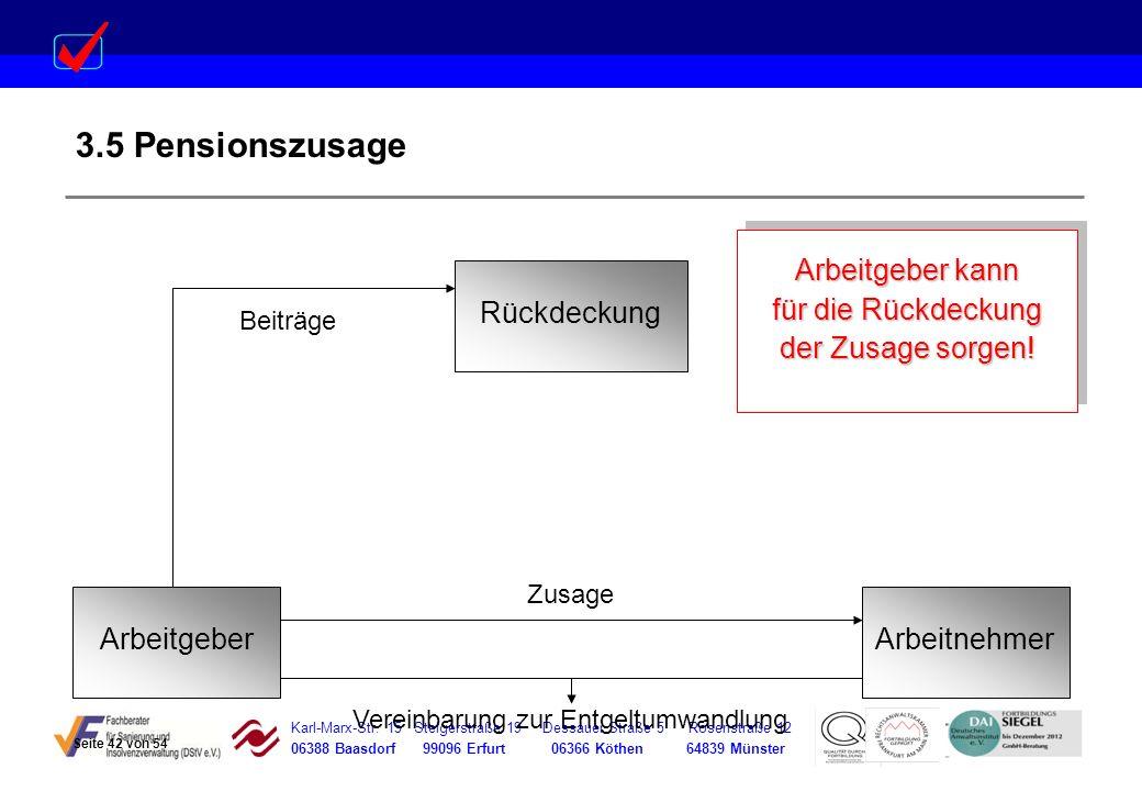 Karl-Marx-Str. 15 Steigerstraße 19 Dessauer Straße 5 Rosenstraße 12 06388 Baasdorf 99096 Erfurt 06366 Köthen 64839 Münster Rückdeckung Beiträge Verein
