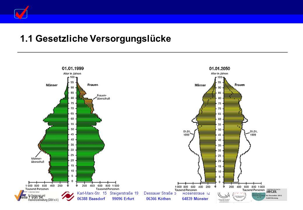Karl-Marx-Str. 15 Steigerstraße 19 Dessauer Straße 5 Rosenstraße 12 06388 Baasdorf 99096 Erfurt 06366 Köthen 64839 Münster 1.1 Gesetzliche Versorgungs