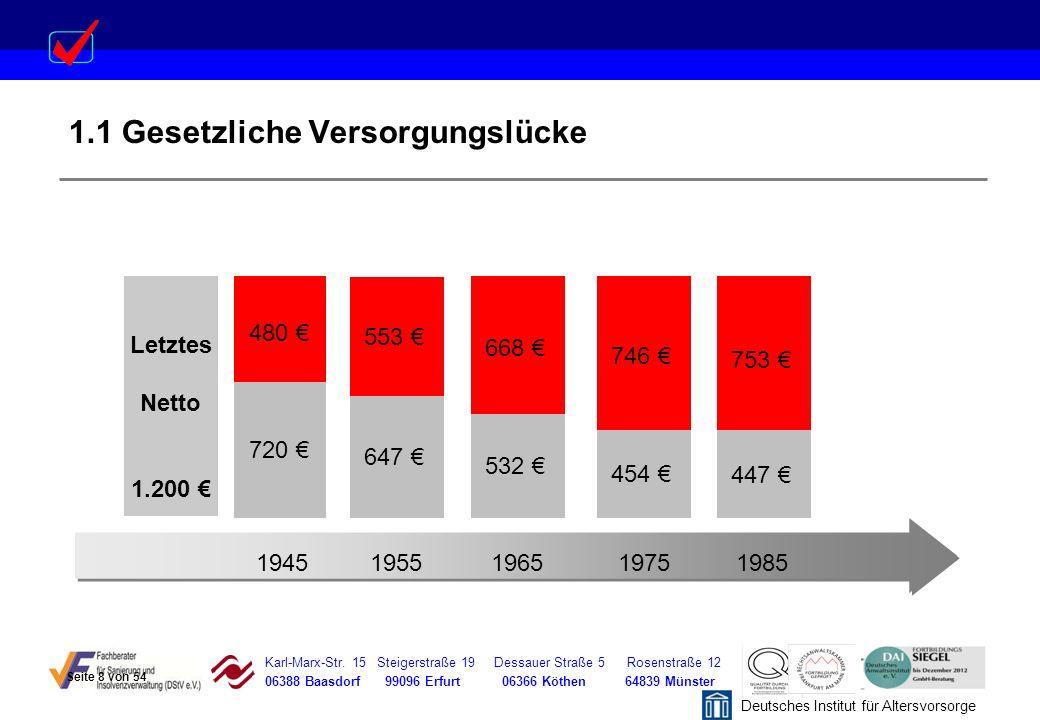 Karl-Marx-Str. 15 Steigerstraße 19 Dessauer Straße 5 Rosenstraße 12 06388 Baasdorf 99096 Erfurt 06366 Köthen 64839 Münster Deutsches Institut für Alte
