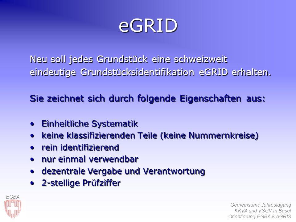 Gemeinsame Jahrestagung KKVA und VSGV in Basel Orientierung EGBA & eGRIS EGBA eGRID Neu soll jedes Grundstück eine schweizweit eindeutige Grundstücksidentifikation eGRID erhalten.