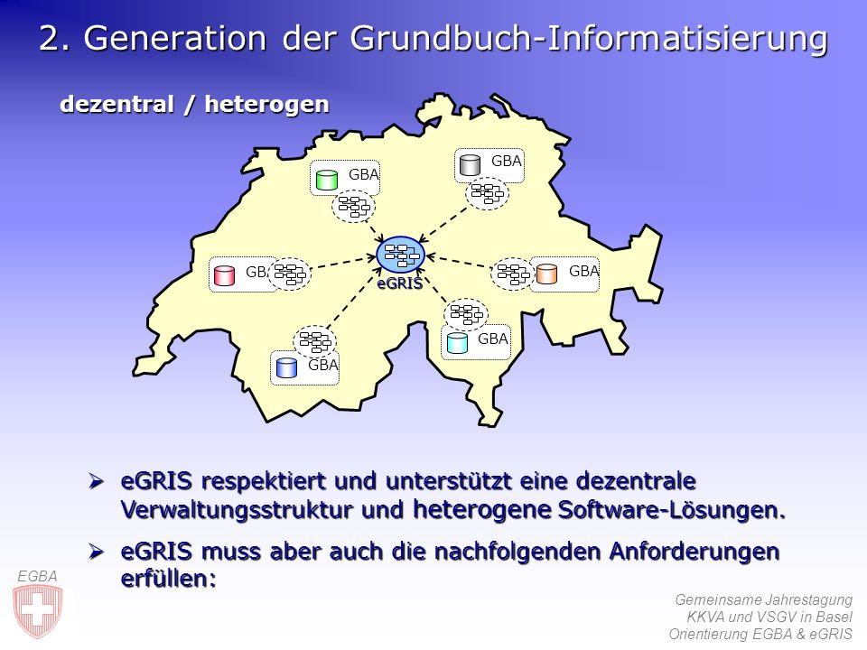 Gemeinsame Jahrestagung KKVA und VSGV in Basel Orientierung EGBA & eGRIS EGBA dezentral / heterogen 2.