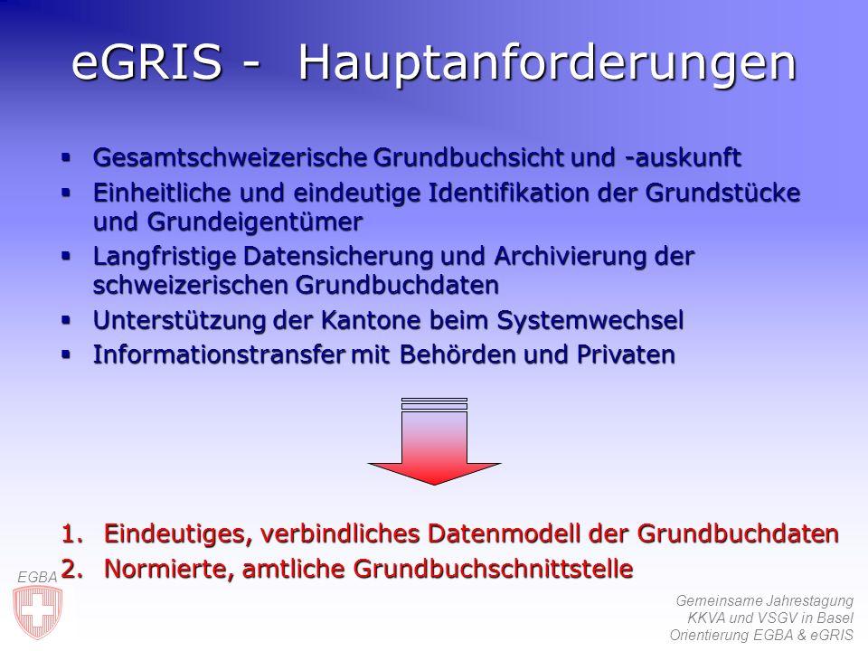 Gemeinsame Jahrestagung KKVA und VSGV in Basel Orientierung EGBA & eGRIS EGBA per 01.01.2005 Artikel 949a Absatz 2 ZGB Der Bundesrat regelt: 6.