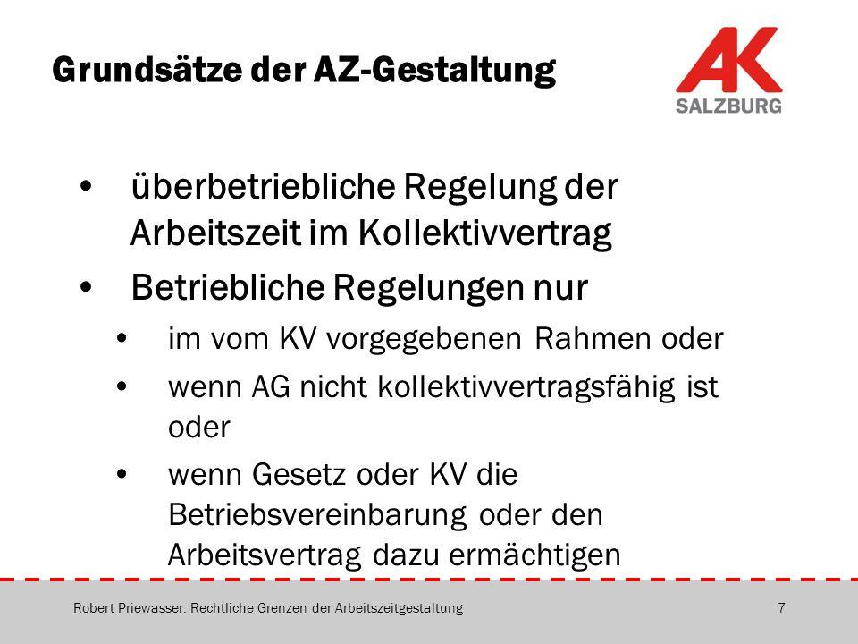 Grundsätze der AZ-Gestaltung überbetriebliche Regelung der Arbeitszeit im Kollektivvertrag Betriebliche Regelungen nur im vom KV vorgegebenen Rahmen o