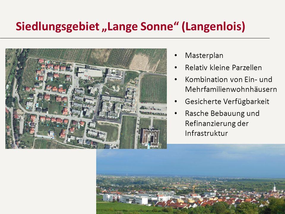 Siedlungsgebiet Lange Sonne (Langenlois) Masterplan Relativ kleine Parzellen Kombination von Ein- und Mehrfamilienwohnhäusern Gesicherte Verfügbarkeit