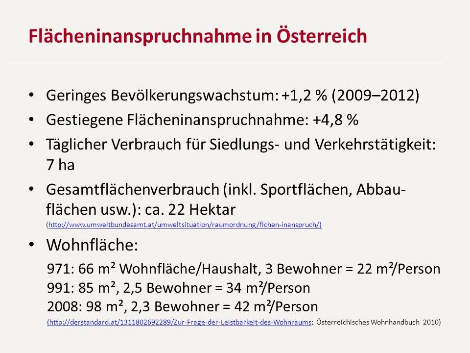 Flächeninanspruchnahme in Österreich Geringes Bevölkerungswachstum: +1,2 % (2009–2012) Gestiegene Flächeninanspruchnahme: +4,8 % Täglicher Verbrauch f