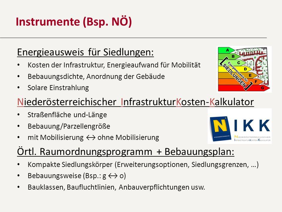 Instrumente (Bsp. NÖ) Energieausweis für Siedlungen: Kosten der Infrastruktur, Energieaufwand für Mobilität Bebauungsdichte, Anordnung der Gebäude Sol