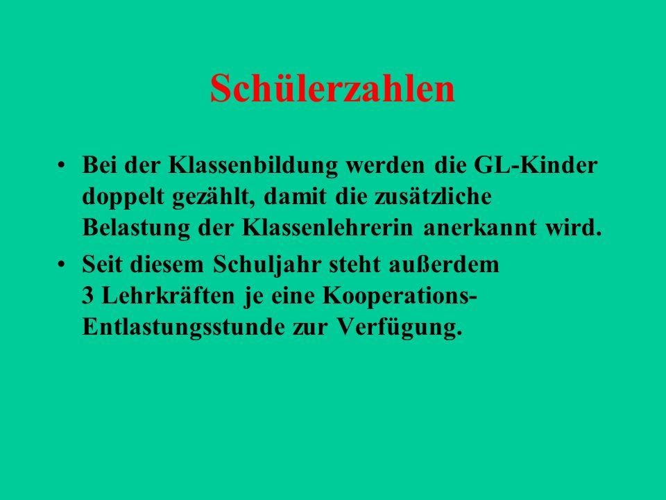 Individuelle Förderung Die Kinder arbeiten im Lernbereich Deutsch individuell an eigenen Pässen zum Lesen und Rechtschreiben, im Lernbereich Mathematik mit dem Matinko-Programm und zusätzlich mit Arbeitsplänen oder Freiarbeitsmaterial.