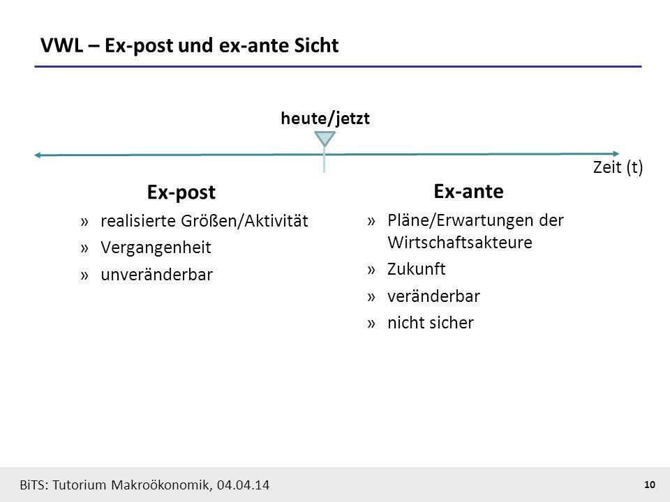 BiTS: Tutorium Makroökonomik, 04.04.14 10 VWL – Ex-post und ex-ante Sicht Ex-post »realisierte Größen/Aktivität »Vergangenheit »unveränderbar heute/je