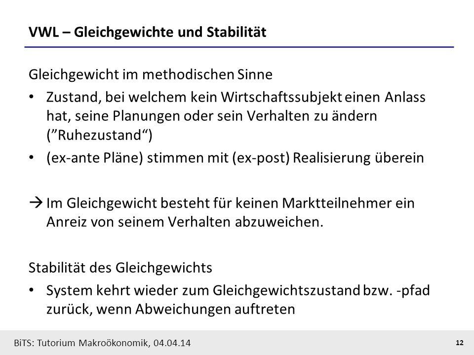 BiTS: Tutorium Makroökonomik, 04.04.14 12 VWL – Gleichgewichte und Stabilität Gleichgewicht im methodischen Sinne Zustand, bei welchem kein Wirtschaft