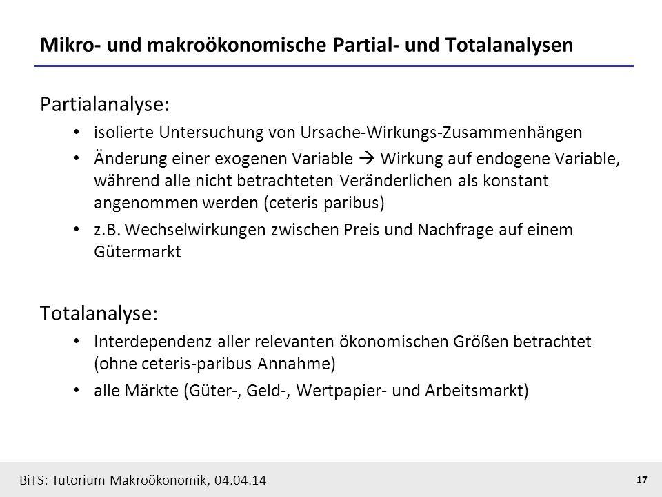 BiTS: Tutorium Makroökonomik, 04.04.14 17 Mikro- und makroökonomische Partial- und Totalanalysen Partialanalyse: isolierte Untersuchung von Ursache-Wi
