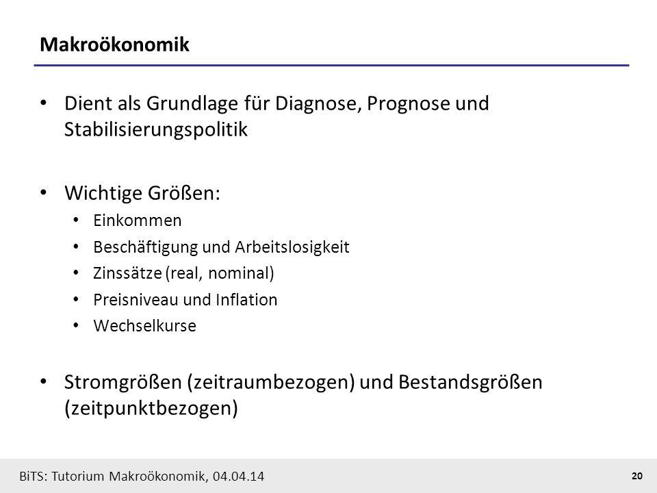 BiTS: Tutorium Makroökonomik, 04.04.14 20 Makroökonomik Dient als Grundlage für Diagnose, Prognose und Stabilisierungspolitik Wichtige Größen: Einkomm