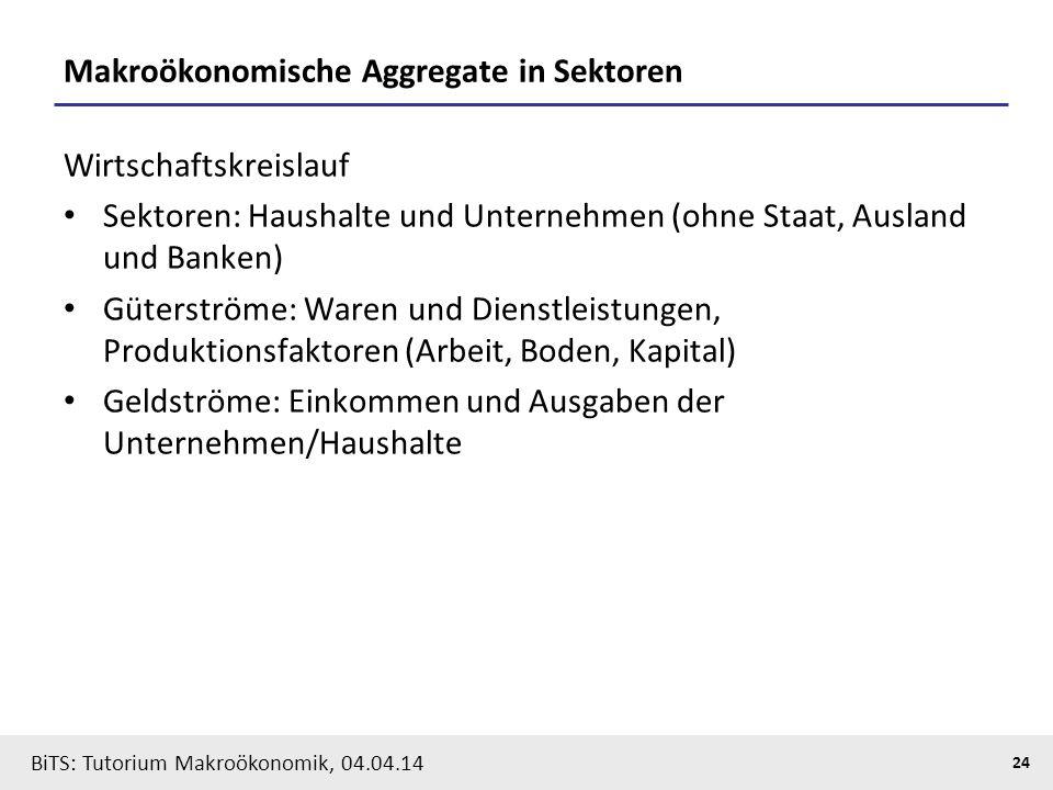 BiTS: Tutorium Makroökonomik, 04.04.14 24 Makroökonomische Aggregate in Sektoren Wirtschaftskreislauf Sektoren: Haushalte und Unternehmen (ohne Staat,