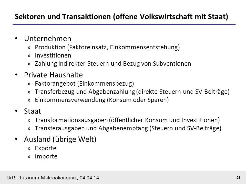 BiTS: Tutorium Makroökonomik, 04.04.14 26 Sektoren und Transaktionen (offene Volkswirtschaft mit Staat) Unternehmen »Produktion (Faktoreinsatz, Einkom