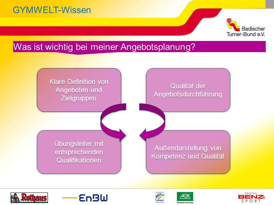 GYMWELT-Wissen Was ist wichtig bei meiner Angebotsplanung? Außendarstellung von Kompetenz und Qualität Qualität der Angebotsdurchführung Übungsleiter