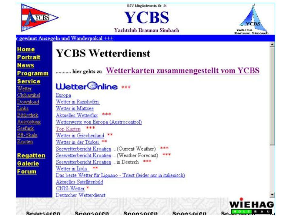 Aktuelle Wettermeldungen per SMS Themen für heute Internetseiten mit Wetterinformationen Wie interpretiere ich Wetterkarten Aufbereiten der Informatio