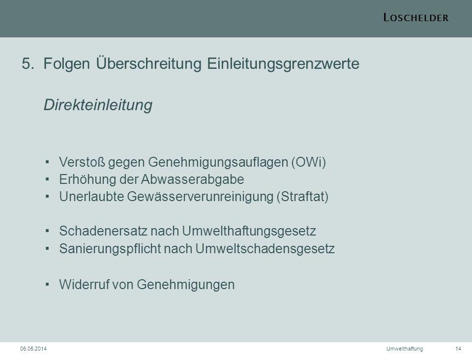 L OSCHELDER 06.05.2014Umwelthaftung14 5.Folgen Überschreitung Einleitungsgrenzwerte DirekteinleitungVerstoß gegen Genehmigungsauflagen (OWi) Erhöhung