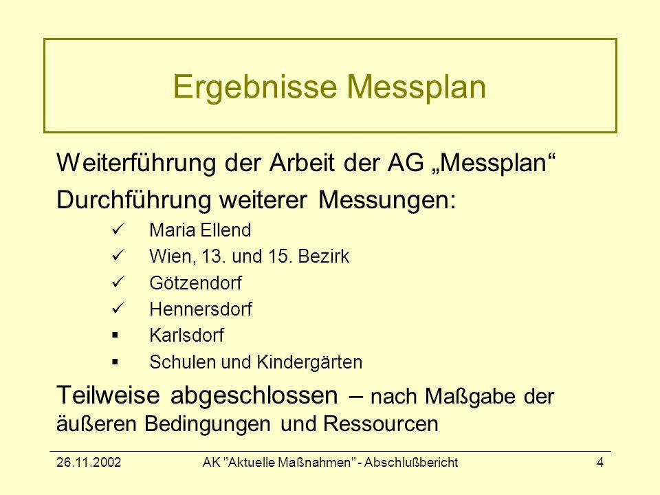26.11.2002AK Aktuelle Maßnahmen - Abschlußbericht4 Ergebnisse Messplan Weiterführung der Arbeit der AG Messplan Durchführung weiterer Messungen: Maria Ellend Wien, 13.