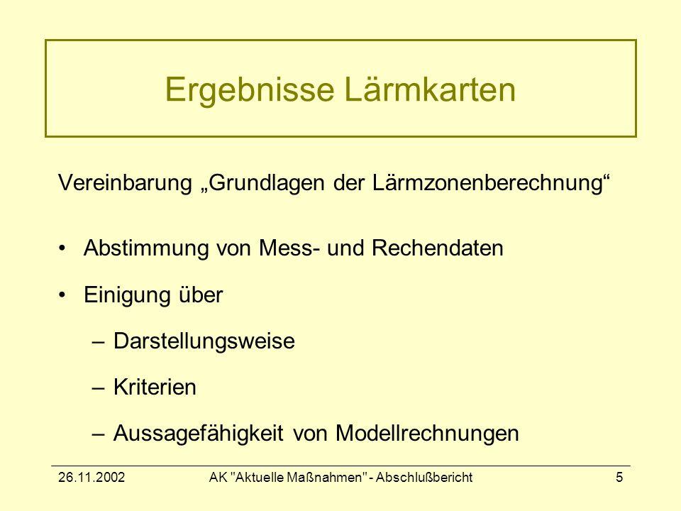 26.11.2002AK Aktuelle Maßnahmen - Abschlußbericht5 Ergebnisse Lärmkarten Vereinbarung Grundlagen der Lärmzonenberechnung Abstimmung von Mess- und Rechendaten Einigung über –Darstellungsweise –Kriterien –Aussagefähigkeit von Modellrechnungen