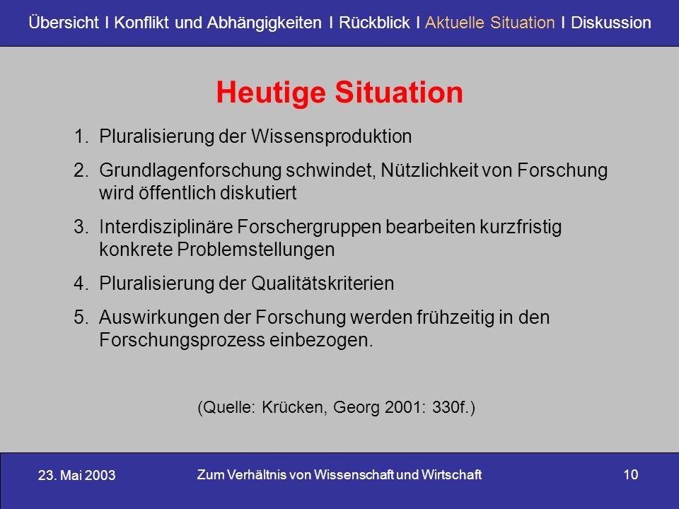 23. Mai 2003 Zum Verhältnis von Wissenschaft und Wirtschaft10 Übersicht I Konflikt und Abhängigkeiten I Rückblick I Aktuelle Situation I Diskussion He