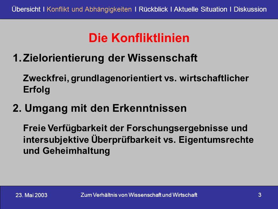 23. Mai 2003 Zum Verhältnis von Wissenschaft und Wirtschaft3 Übersicht I Konflikt und Abhängigkeiten I Rückblick I Aktuelle Situation I Diskussion 1.Z