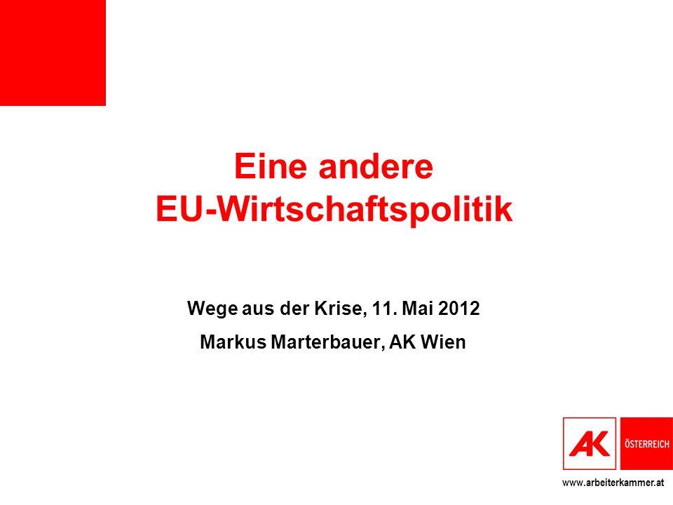 www.arbeiterkammer.at Eine andere EU-Wirtschaftspolitik Wege aus der Krise, 11. Mai 2012 Markus Marterbauer, AK Wien