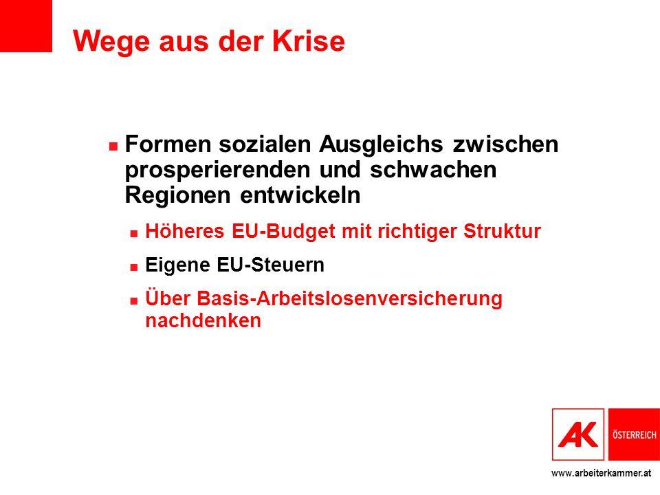 www.arbeiterkammer.at Wege aus der Krise Formen sozialen Ausgleichs zwischen prosperierenden und schwachen Regionen entwickeln Höheres EU-Budget mit richtiger Struktur Eigene EU-Steuern Über Basis-Arbeitslosenversicherung nachdenken