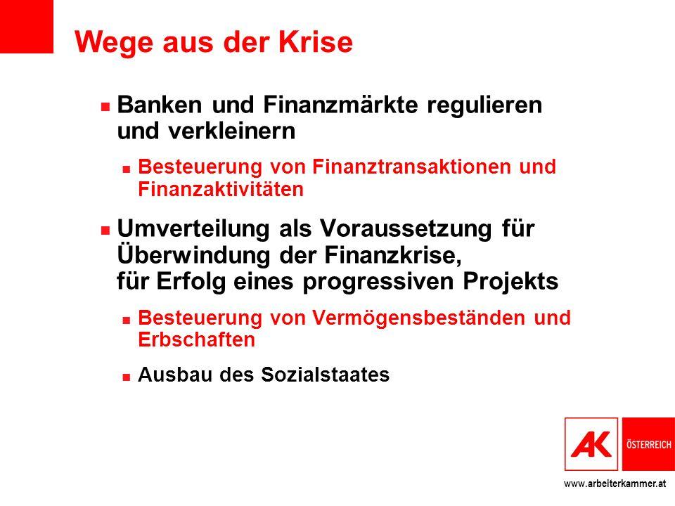 www.arbeiterkammer.at Wege aus der Krise Banken und Finanzmärkte regulieren und verkleinern Besteuerung von Finanztransaktionen und Finanzaktivitäten
