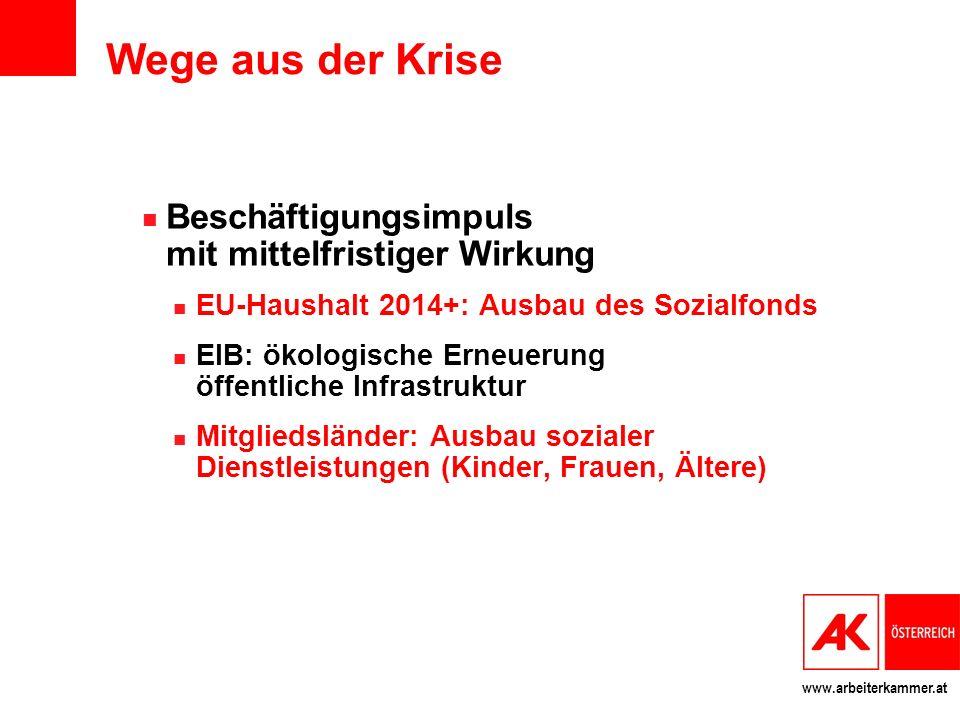 www.arbeiterkammer.at Wege aus der Krise Beschäftigungsimpuls mit mittelfristiger Wirkung EU-Haushalt 2014+: Ausbau des Sozialfonds EIB: ökologische E