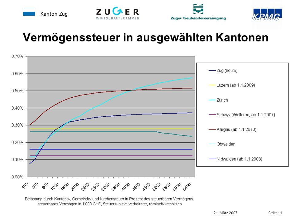 21. März 2007 Seite 11 Vermögenssteuer in ausgewählten Kantonen