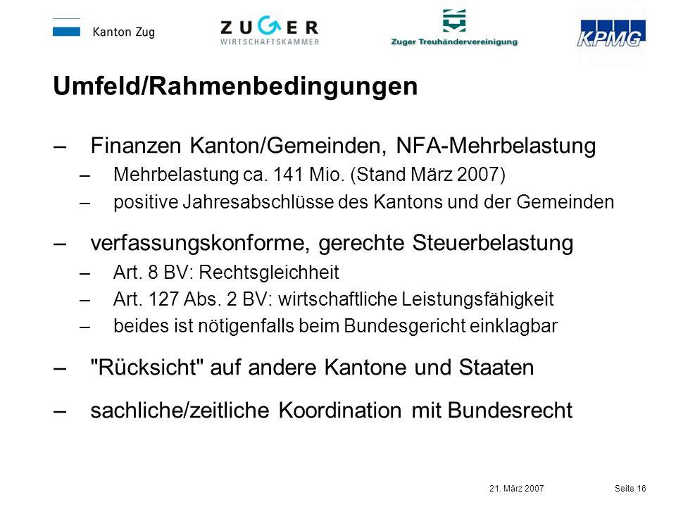 21. März 2007 Seite 16 Umfeld/Rahmenbedingungen –Finanzen Kanton/Gemeinden, NFA-Mehrbelastung –Mehrbelastung ca. 141 Mio. (Stand März 2007) –positive