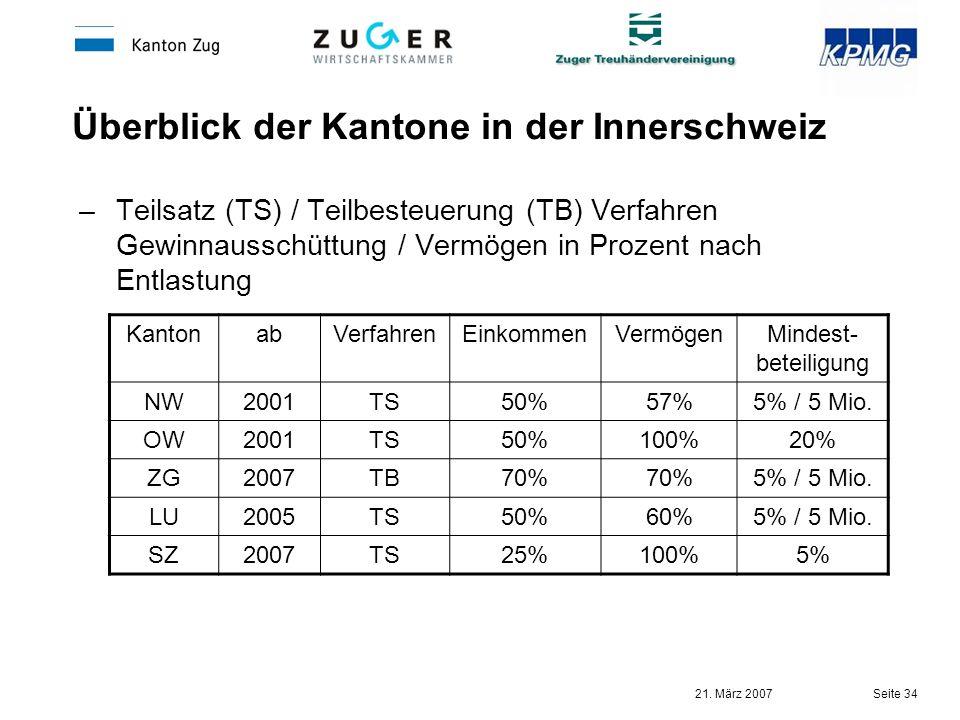 21. März 2007 Seite 34 Überblick der Kantone in der Innerschweiz –Teilsatz (TS) / Teilbesteuerung (TB) Verfahren Gewinnausschüttung / Vermögen in Proz