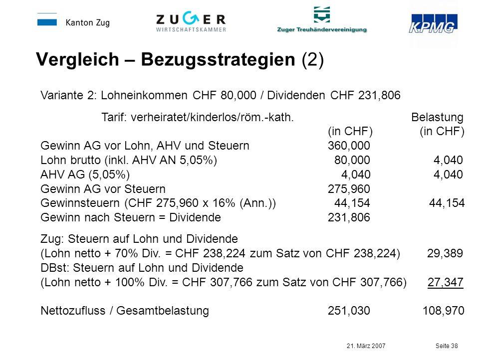 21. März 2007 Seite 38 Vergleich – Bezugsstrategien (2) Variante 2: Lohneinkommen CHF 80,000 / Dividenden CHF 231,806 Tarif: verheiratet/kinderlos/röm