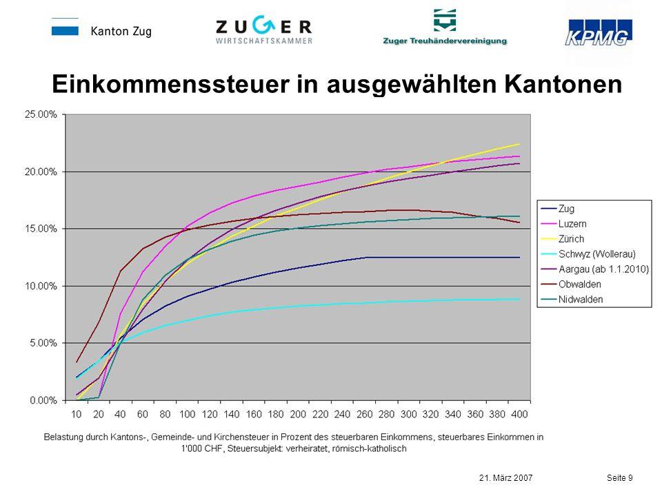 21. März 2007 Seite 9 Einkommenssteuer in ausgewählten Kantonen