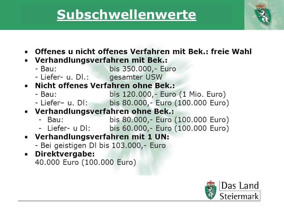 Autor Subschwellenwerte Offenes u nicht offenes Verfahren mit Bek.: freie Wahl Verhandlungsverfahren mit Bek.: - Bau: bis 350.000,- Euro - Liefer- u.
