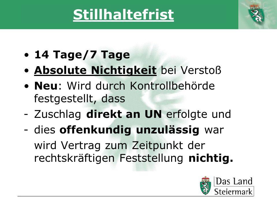 Autor Stillhaltefrist 14 Tage/7 Tage Absolute Nichtigkeit bei Verstoß Neu: Wird durch Kontrollbehörde festgestellt, dass -Zuschlag direkt an UN erfolg