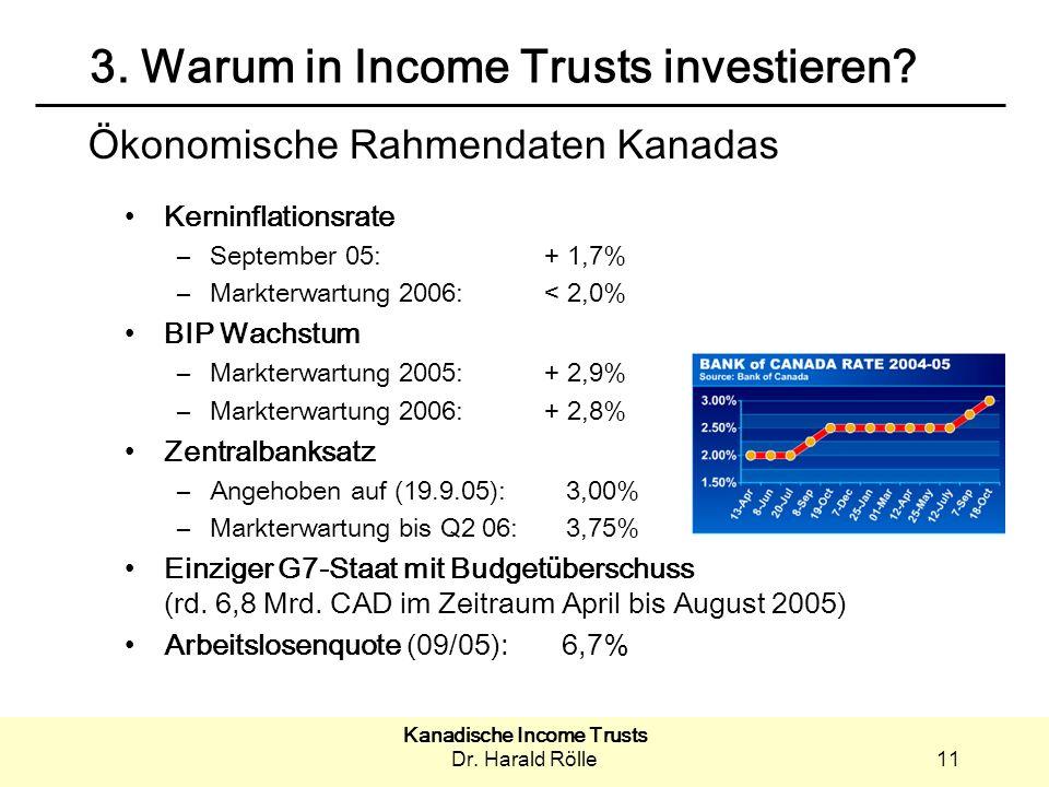 Kanadische Income Trusts Dr.Harald Rölle11 3. Warum in Income Trusts investieren.
