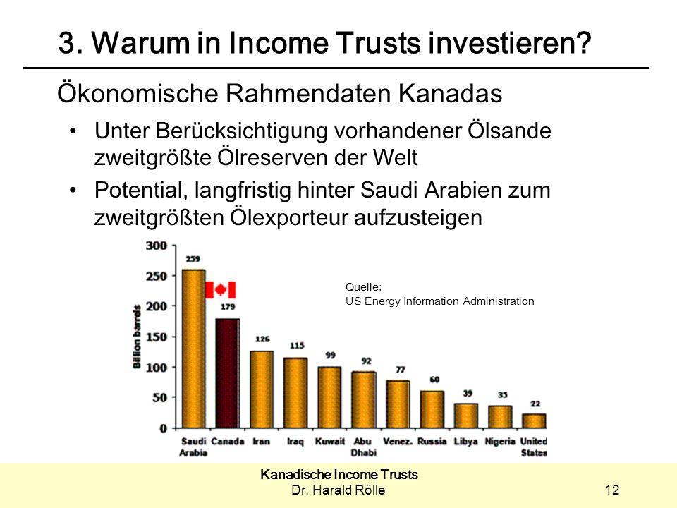 Kanadische Income Trusts Dr.Harald Rölle12 3. Warum in Income Trusts investieren.